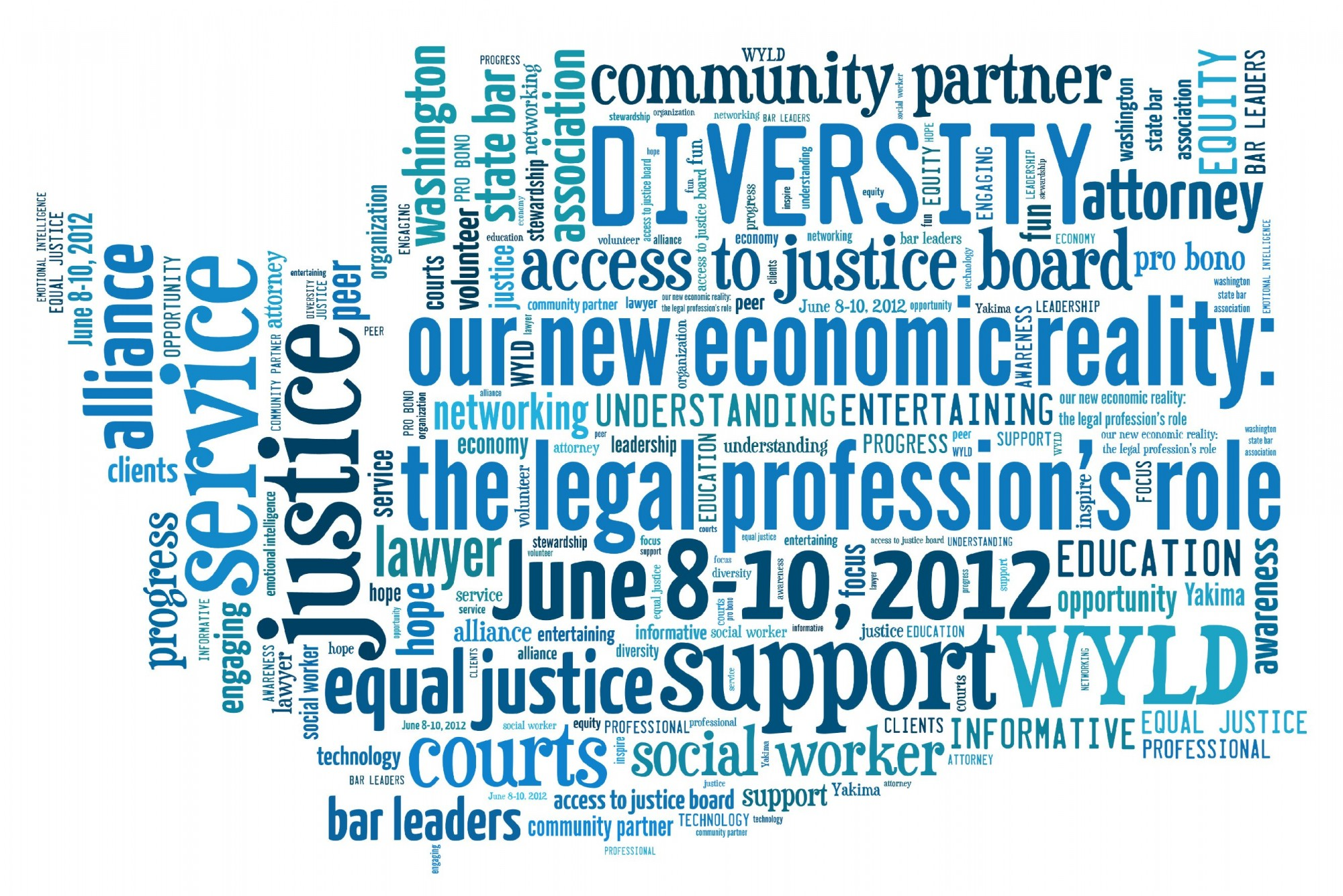 image of word cloud